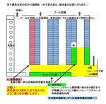 更衣室ロッカー使用区分説明図.jpg